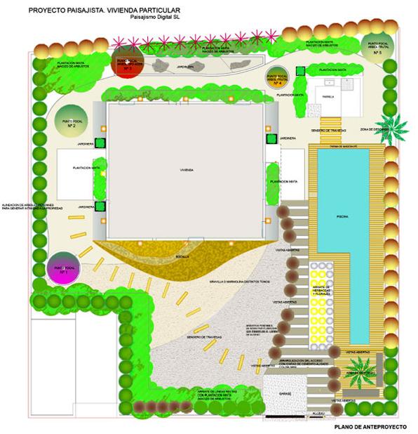 Curso autocad basico para paisajistas precio promocion for Curso diseno jardines