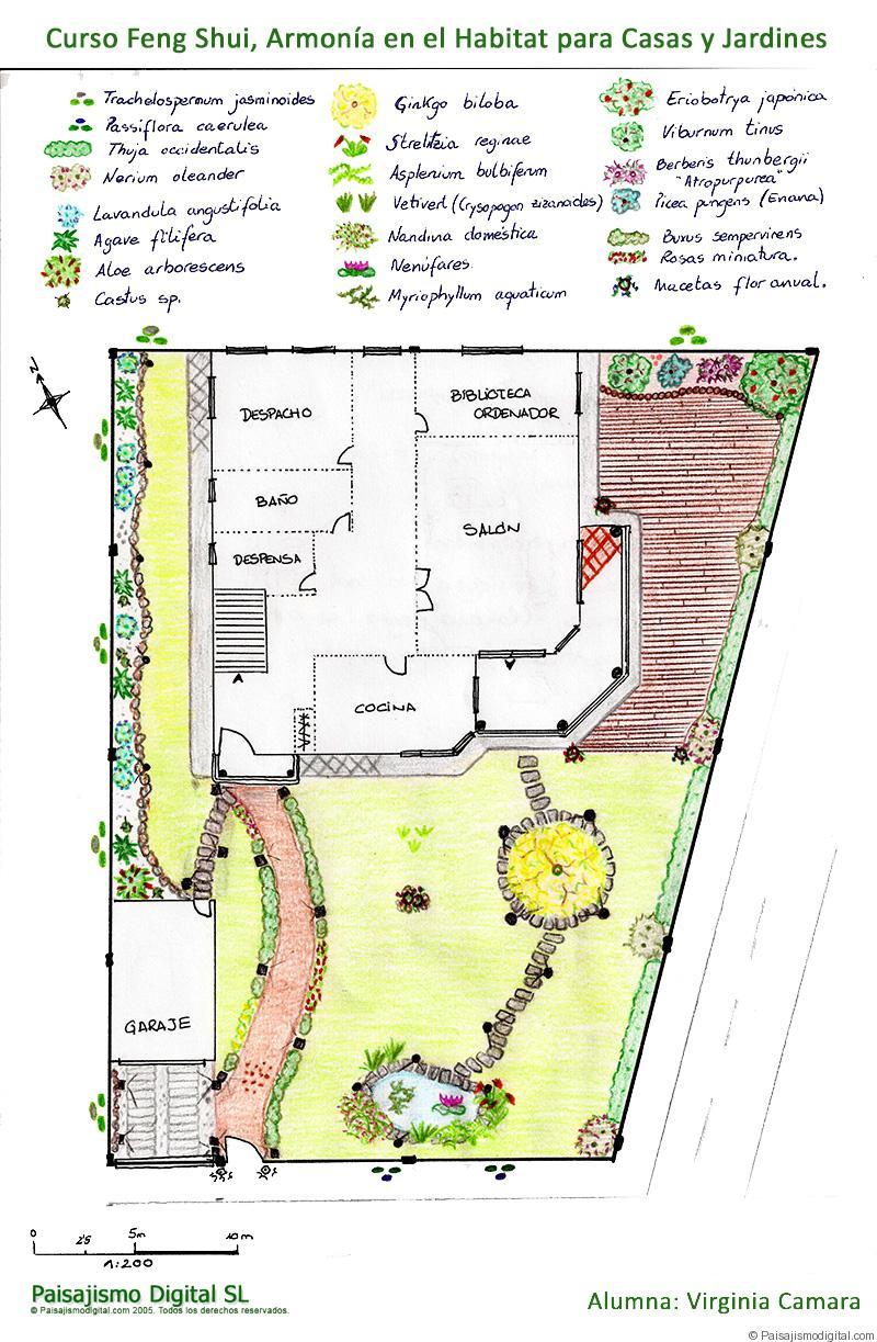Curso fen shui lograr una armon a en el h bitat para for Planos de jardines