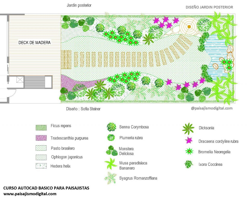 autocad básico para paisajistas