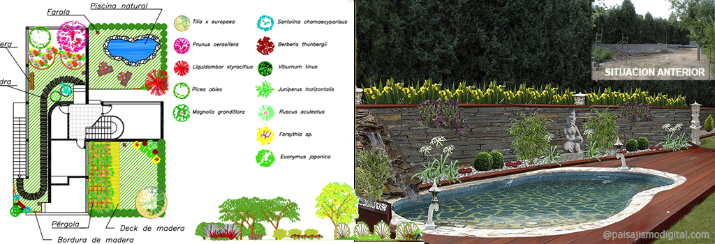 Curso AUTOCAD BASICO + PHOTOSHOP Aplicado al Diseño de Parques y Jardines