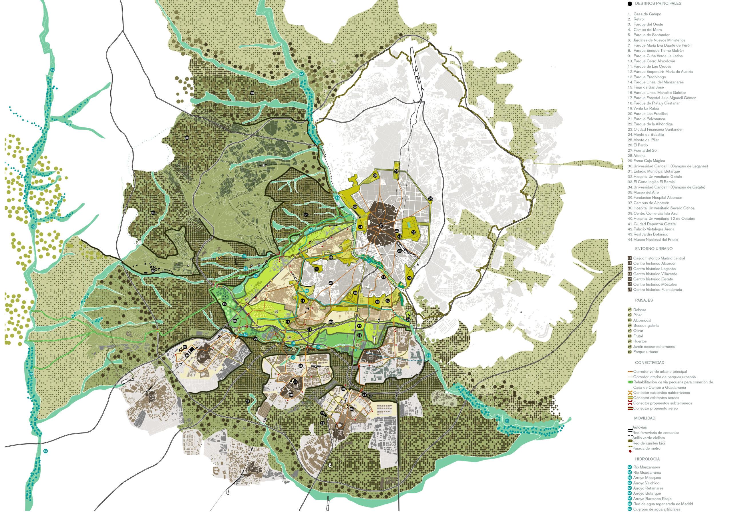 Los tres bosques del suroeste - Masterplans