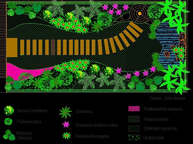 Curso autocad b sico para paisajistas paisajismo digital for Cursos de jardineria y paisajismo gratis